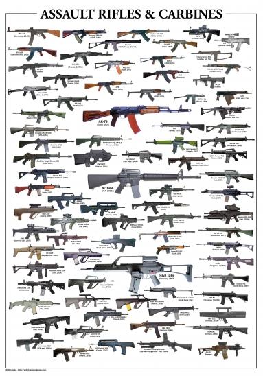 Assaultriflesandcarbines.jpg